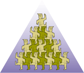 service man tessellation